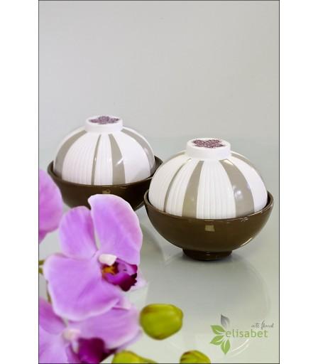 Perfume Jathikaï